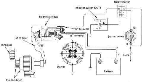 95 Rodeo Engine Diagram additionally 1991 Isuzu Pickup Wiring Diagram in addition 2001 Isuzu Npr Wiring Diagram as well Wiring Diagram For 2002 Isuzu Trooper also Autozone Radio Wiring Harness. on 1997 isuzu npr fuse box wiring diagram