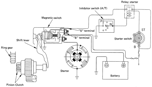 Isuzu on wiring diagram of a car alternator